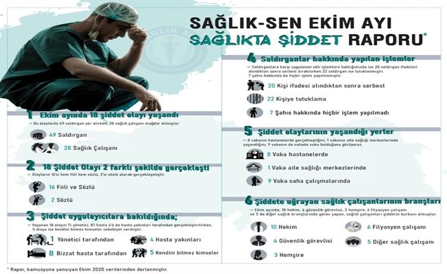 Sağlık-Sen'den 'Ekim Ayı Sağlıkta Şiddet Raporu'