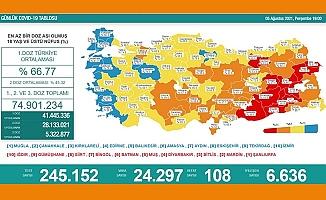 COVID-19 Vaka sayısı haritası açıklandı